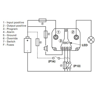 Electrical Fuses And Circuit Breakers